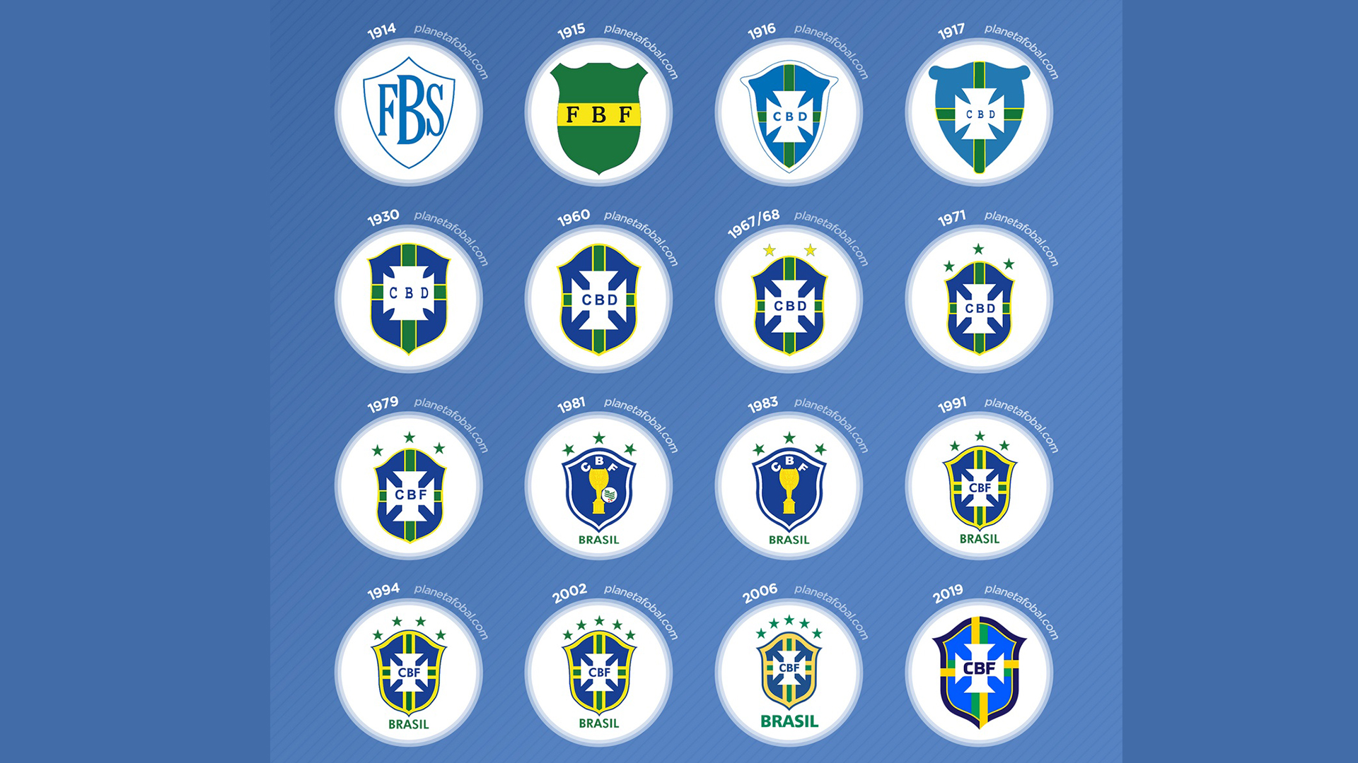 escudo-brasil-1-apolo-blog
